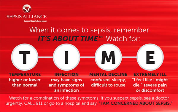 It's About Time, Sepsis Awareness Survey