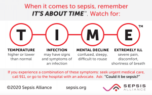 Bacterial Infections Sepsis Alliance