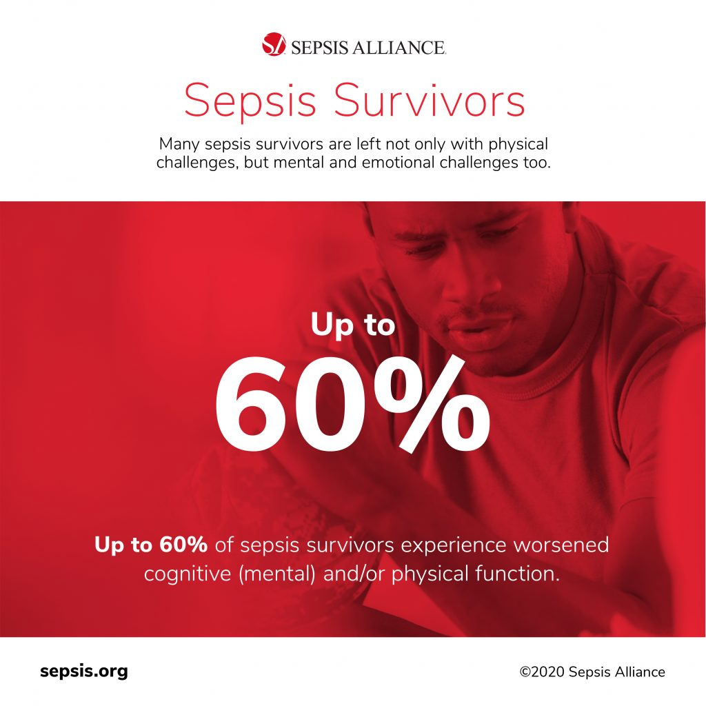 Sepsis Survivor Week 2020 - Social Stat 2