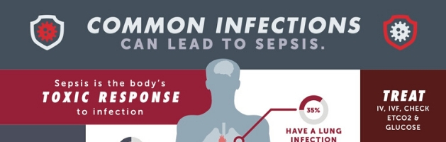 common infections