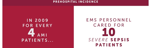 EMS and sepsis
